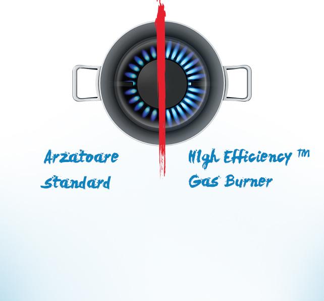 High-Efficiency_Gas_Burner